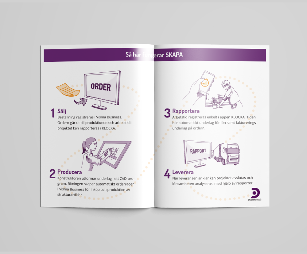 A4 Brochure Mockup – Free Versionfront